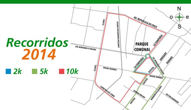Corrida-Familiar-Rancagua-recorrido