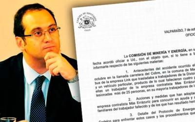 Kort oficia Codelco