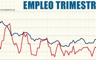 INE empleo trimestral septiembre noviembre 2015