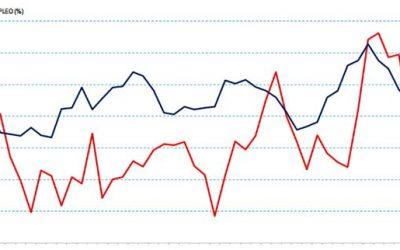 INE publica boletín de empleo trimestre 2017