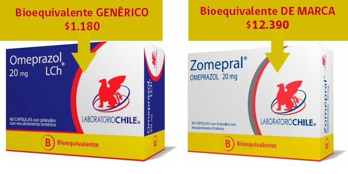 Sernac madicamento bioequivalente genérico