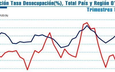 INE publica boletín de empleo trimestre marzo-mayo 2017
