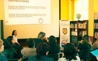 Programa Acciona: Incluyendo el arte en la educación para construir la escuela que soñamos