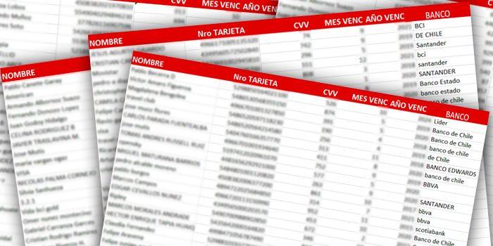 Filtran datos 14 mil tarjetas de crédito de bancos chilenos