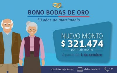IPS informa nuevo monto del Bono Bodas de Oro
