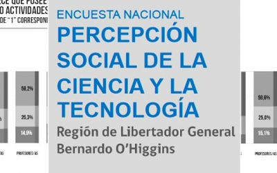 Hoy comienza en la Región Segunda Encuesta de Percepción y Apropiación Social de la Ciencia y la Tecnología