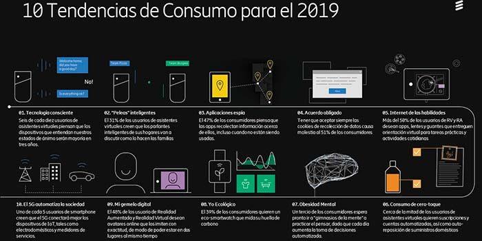 Las 10 tendencias de consumo en tecnología para el 2019