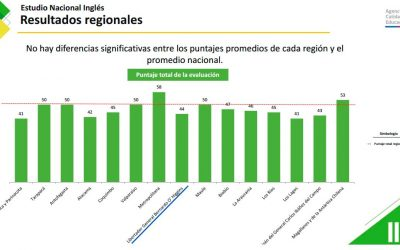 Agencia de Calidad entrega los resultados del Estudio Nacional de Inglés