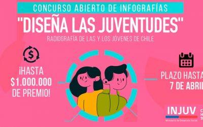 Injuv lanza concurso de infografías que premia con hasta un millón de pesos