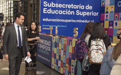 Más de 74 mil jóvenes ya han postulado a los beneficios estudiantiles para Educación Superior 2020