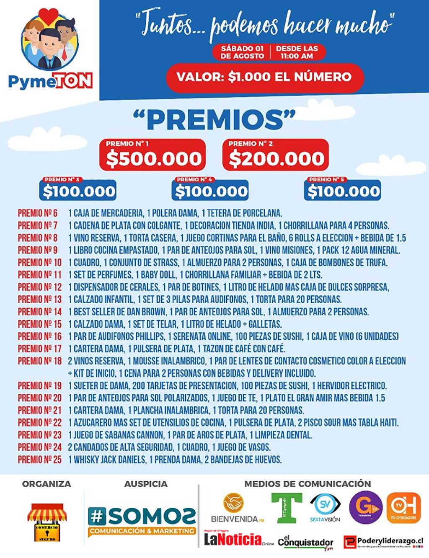 pymeton 2