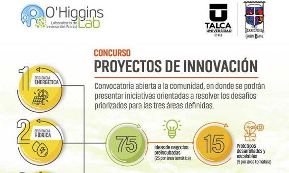 Concurso de Ideas de O'HigginsLab amplía plazo de postulación hasta el 22 de septiembre