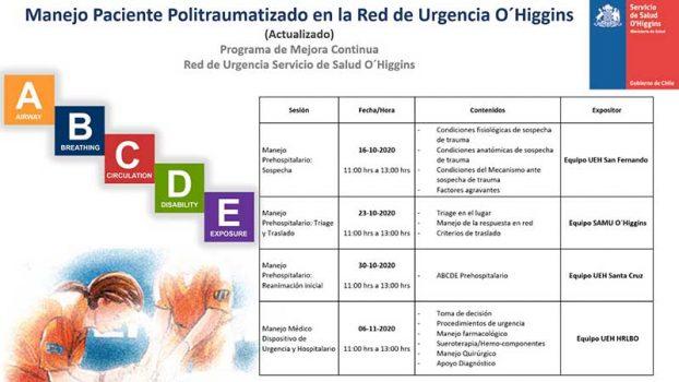 Red de Urgencia O`Higgins fortalece la respuesta del paciente politraumatizado