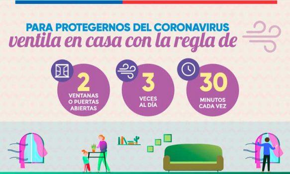 Seremi de Salud llama a reforzar ventilación de espacios cerrados durante otoño e invierno para mitigar contagios por COVID-19